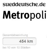 metropoli-hi-score