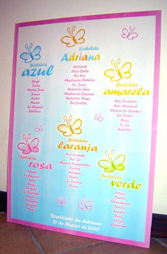 Cartaz de mesas Tema Borboleta Adriana