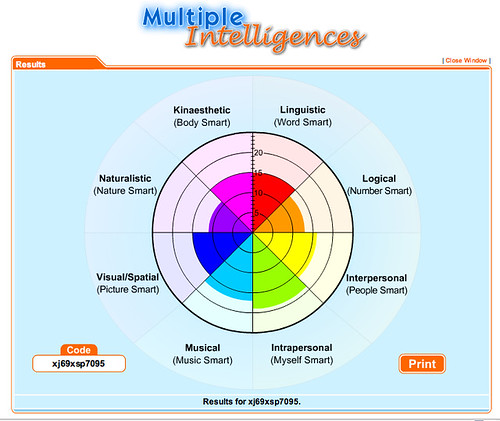 graphic about Multiple Intelligences Test Printable titled Excellent On-line A number of Intelligence Verify Edgalaxy