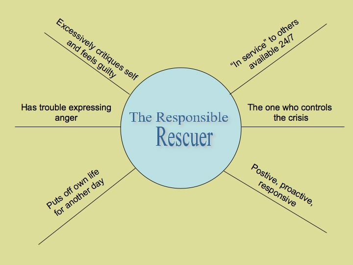 Responsible Rescuer.jpg