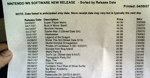 Wii release list