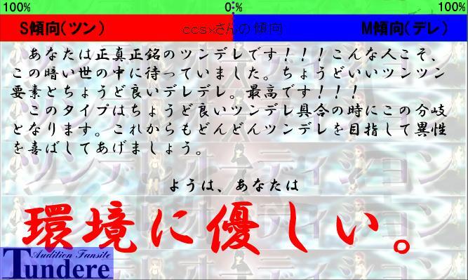 ツンデレ度結果 - 02