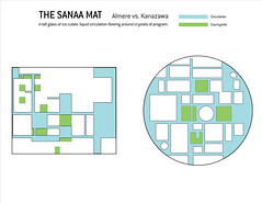 The SANAA MAT, a new typology? (bryanboyer) Tags: diagram sanaa nishizawa sejima matbuilding