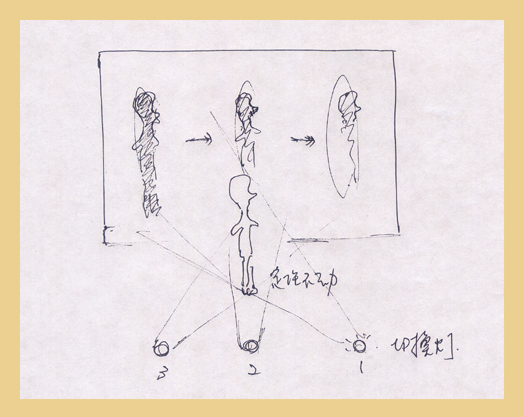 《嬉遊記》製作原理圖說01
