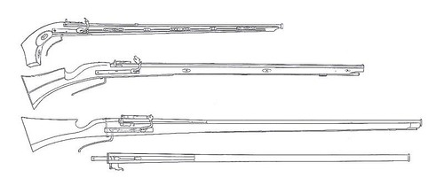 Relative sizes of harquebuses, calivers and muskets