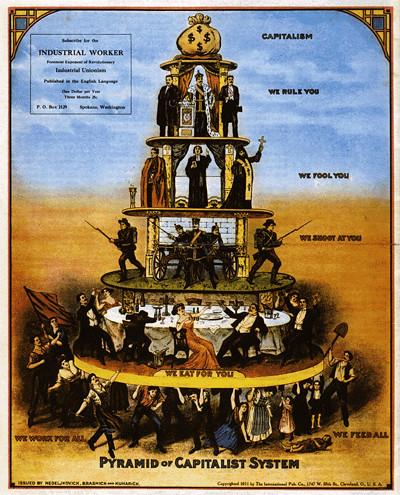 class_pyramid.gif