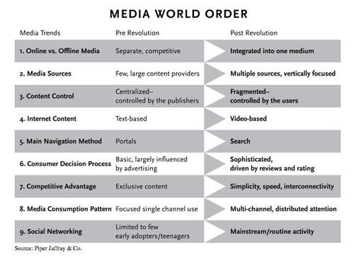 new media world order.jpg