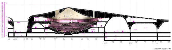 teatro kaohsiung