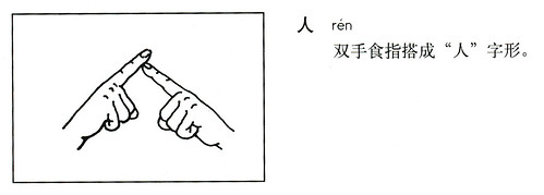 Sign: 人