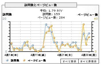 analytics_200704