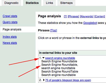 google anchor grouping tool