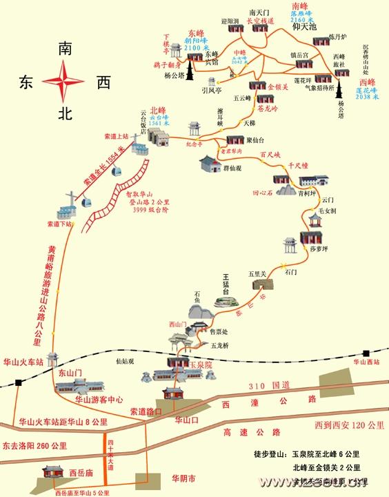 公里在火车站乘专线火车至华山
