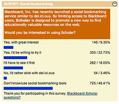 Survey about BlackBoard Scholar