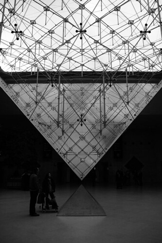 Reverse the Pyramid