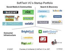 SoftTechVC Portfolio 2007 - by davemc500hats