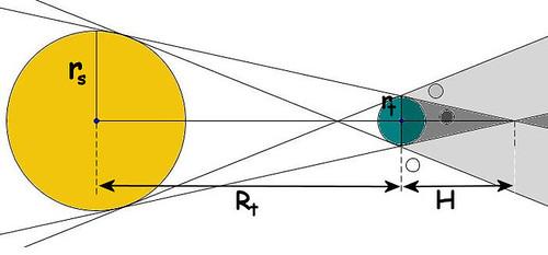 eclipse total luna marzo 2007: