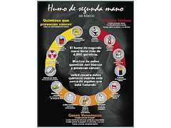 humo de segunda mano, compuestos
