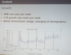 Facebook User Growth: 500K / 3% per week