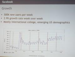 Facebook User Growth: 500K / 3% per week