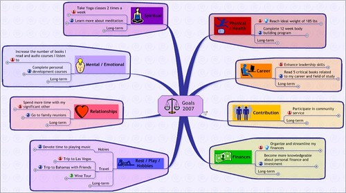 99 Mind Mapping Resources Tools And Tips