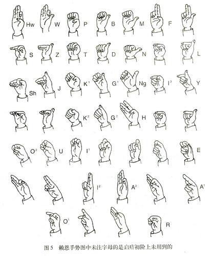 手指拼写:赖恩手势