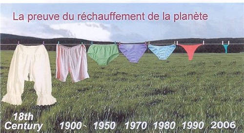 réchauffement de la planéte