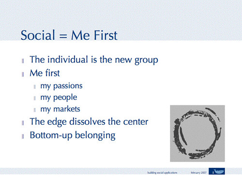 Social = Me First