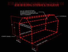 R5R_DIAGRAM