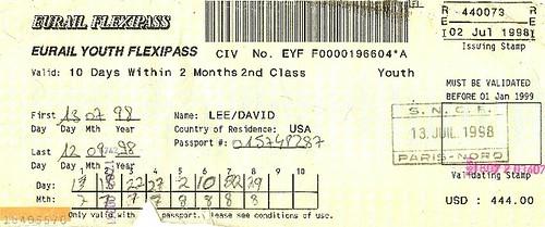 Eurorail Flexipass - 1998