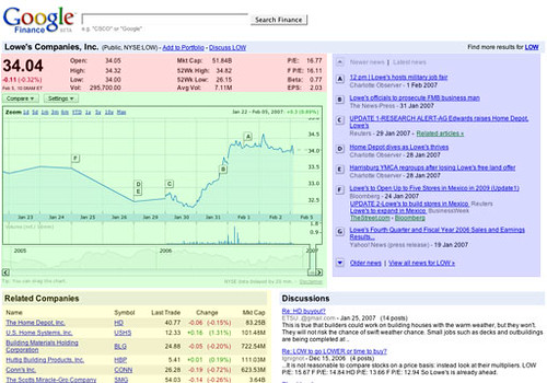 Google Finance screenshot