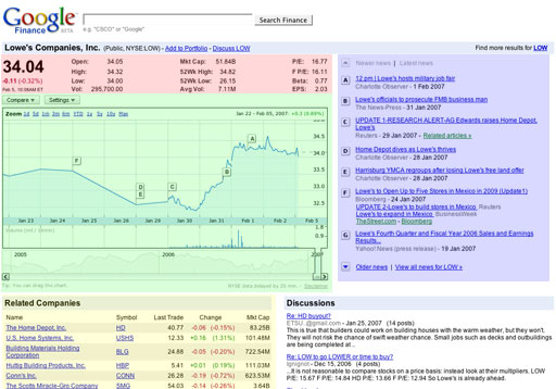 Google Finance screenshot