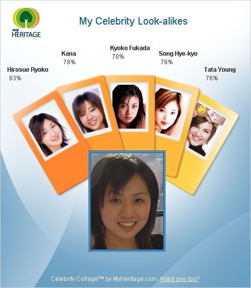 my-celebrity-look-alikes