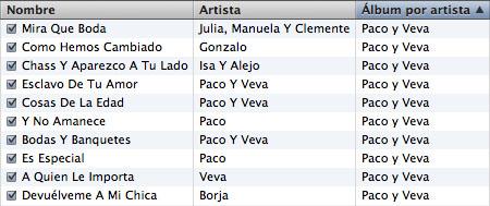 El disco de Paco y Veva