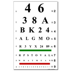 Thelemic eye chart