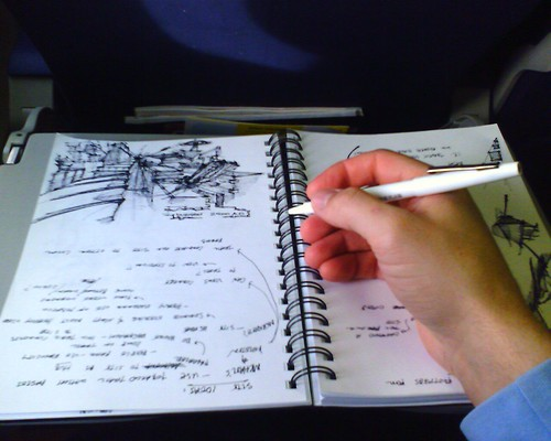 drawing on the plane