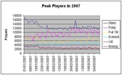 peak-players