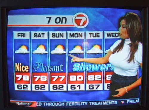 Are Big Breasted Weather Girls/woman The Best At