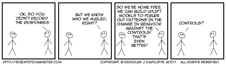OK, so you didn't record the responses.   But we know who we mailed, right?   So we're home free.   We can build uplift models to figure out patterns in the change in behaviour against the controls!   That's even better!   Controls?