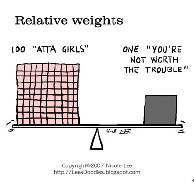 2007_04_18_relative_weights