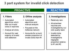 Google filters voor detecteren van klikfraude