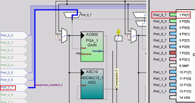 CY8C29466 ADCINC12