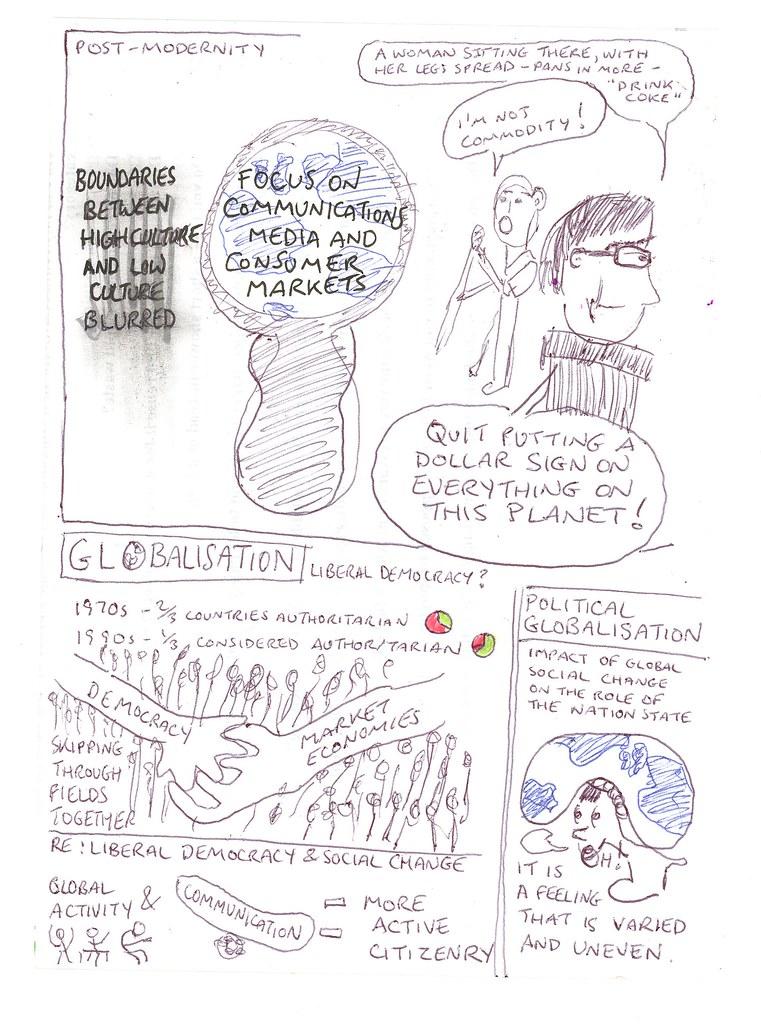 sociology transformations 6
