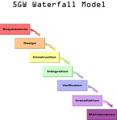 5GW Waterfall Model