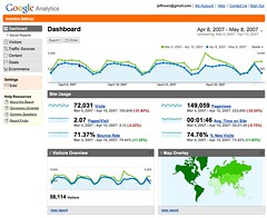 A screenshot of the Google Analytics Redesign