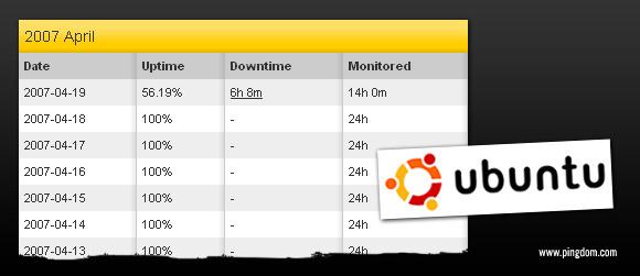 Ubuntu.com downtime