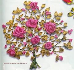 gül ağacı örneği