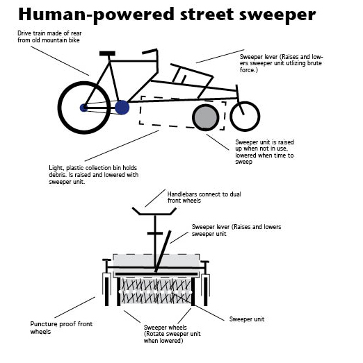 Street sweeper, rough