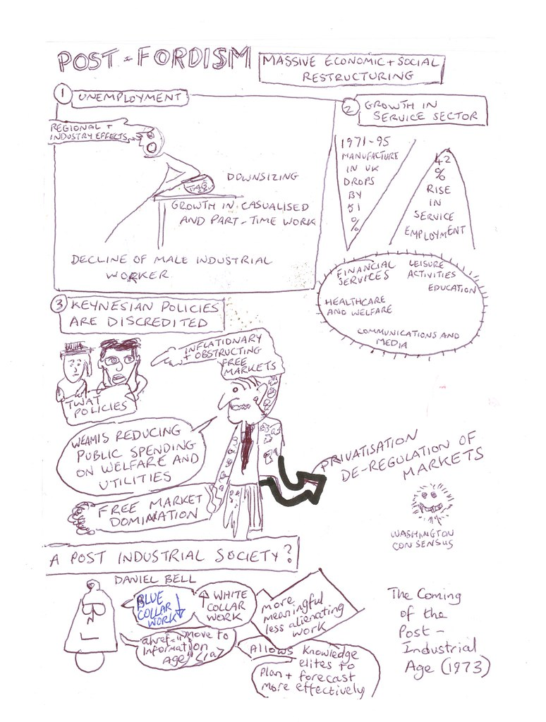sociology transformations 3