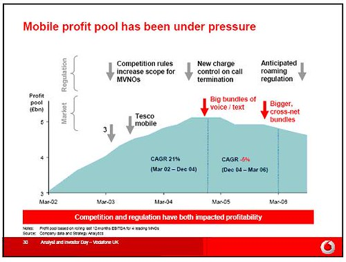 voda uk profit pool