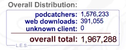 Glimpster Stats as of May 6, 2007